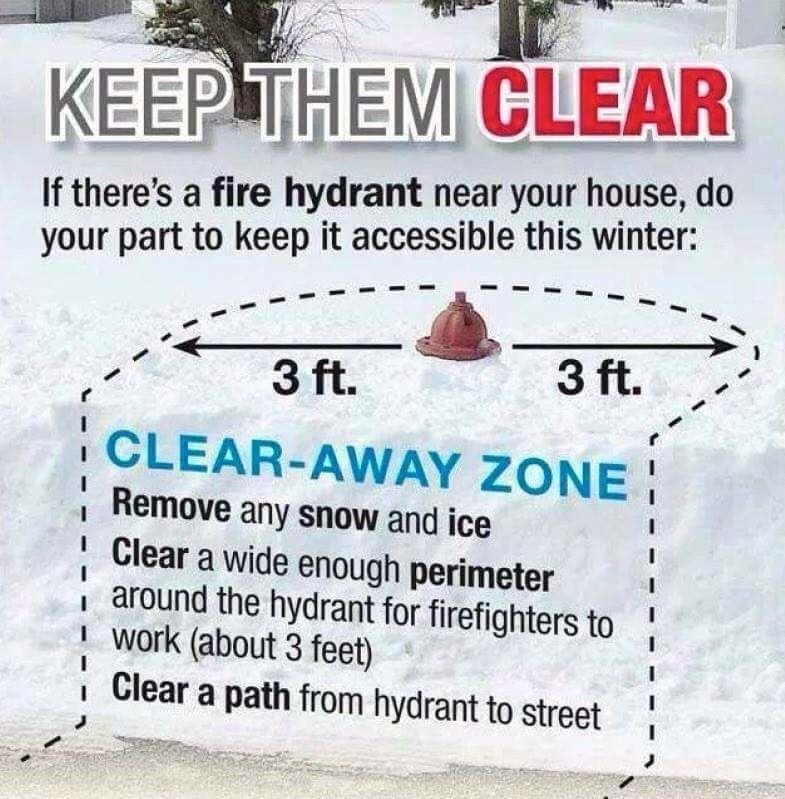 Image result for Dig out around your hydrant